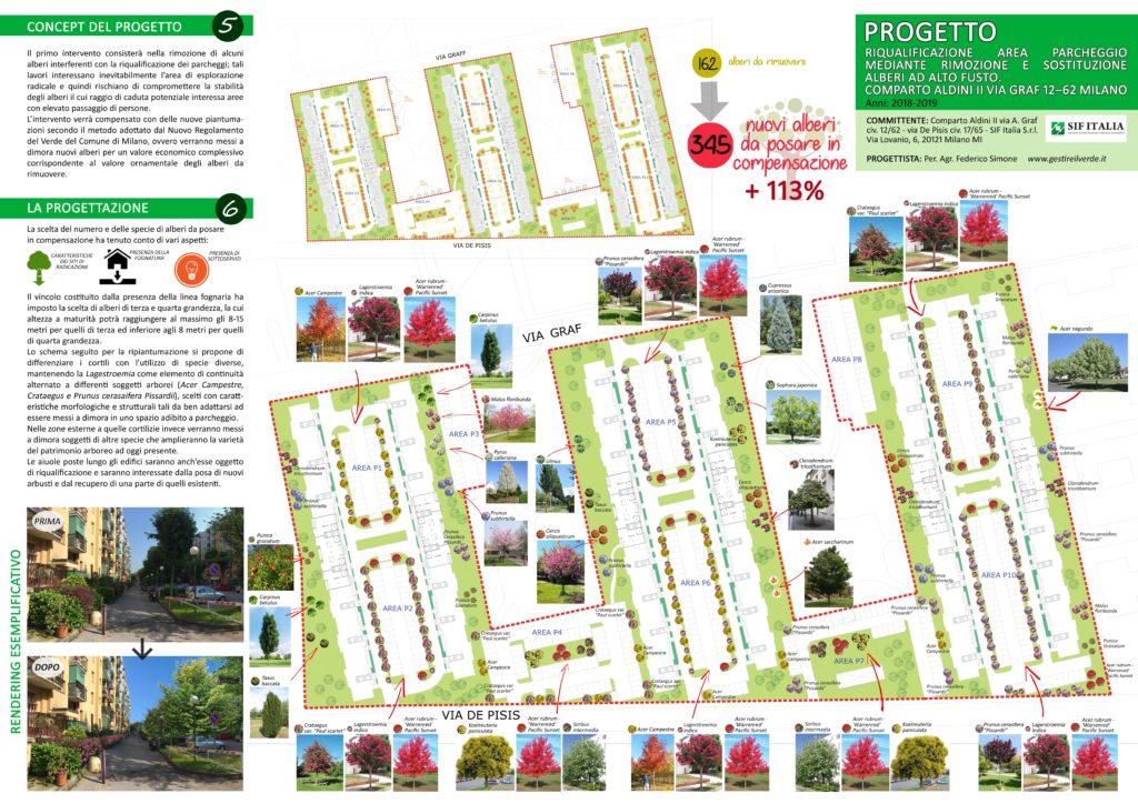 Rappresentazione progetto esempio 1 1024x724 - Progettazione del verde